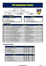 U15 Spielplan 8 Teams - 1. FC Mönchengladbach-Girls