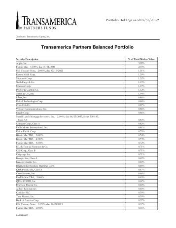 arundel partners per film value of portfolio Arundel partners: the sequel project the maximum per-film price for the sequel rights that arundel partners should pay is $512m if arundel partners were to use the traditional dcf methods to find the value of the sequel rights, the npv would be -$842m loss per-film (see appendix 1.