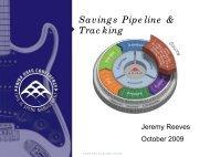 Savings Pipeline & Tracking - Ariba Exchange