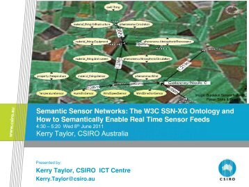 Semantic Sensor Networks: The W3C SSN-XG Ontology and How to ...