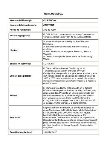 FICHA MUNICIPAL Nombre del Municipio CUÁ BOCAY Nombre del ...