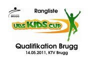 UBS Kids Cup 2011