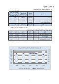 ا ر ا وزارة ا ا وا ا ا ا ر م ا ا 2012 - Page 3