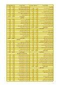 ا ر ا وزارة ا ا وا ا ا ا ر م ا ا 2012 - Page 6