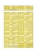 ا ر ا وزارة ا ا وا ا ا ا ر م ا ا 2012 - Page 7