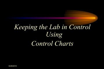 Control Charted