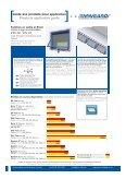 [Catalogue des produits Products catalogue - Electro Mechanical ... - Page 6