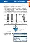Ammortizzatori colpo d'ariete Serie APW, CAW ... - Watts Industries - Page 3