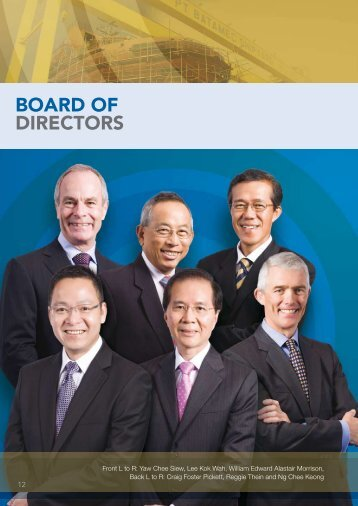 BOARD OF DIRECTORS - Otto Marine Limited