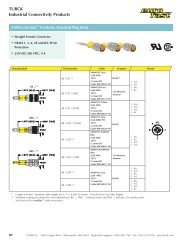 TURCK Industrial Connectivity Products