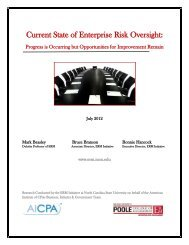 Current State of Enterprise Risk Oversight - Poole College of ...