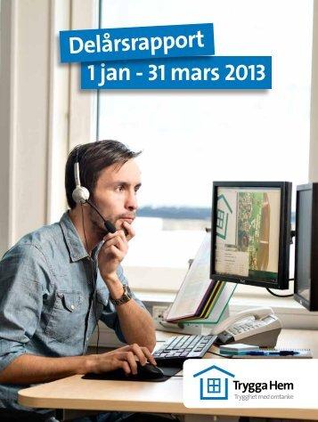 mars 2013 - Trygga hem