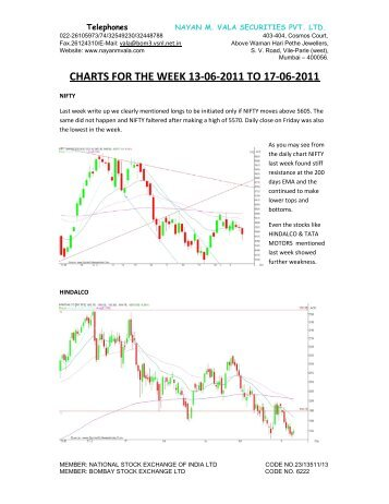 charts for the week 13-06-2011 to 17-06-2011 - Nayan M Vala ...