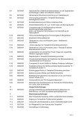 Nachtragstagesordnung - Ein Bezirk für Alle - Page 3