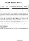 Nome MENGHINI Cognome SONIA E-mail s.menghini@ausl.mo.it ... - Page 2
