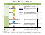Common Core... There's an App for That! - Henderson County Public ...