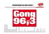 Microsoft PowerPoint - Internet MA 2009 Radio I.ppt - Radio Gong 96,3