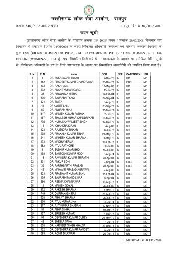 Selection List of Medical Officers - 2008