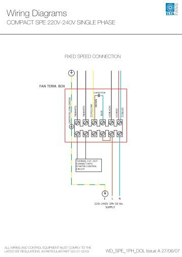RENAULT LAGUNA wiring diagrams - Eko Instal