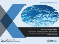 World Surfactant Market Analysis, Size, Share, Growth, Opportunities and Forecasts 2014 -2020