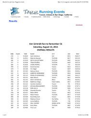 2011 ann schmidt run to remember 5k overall results