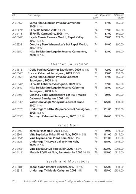 montreuil list - The Wine Society