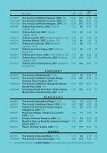 montreuil list - The Wine Society - Page 6