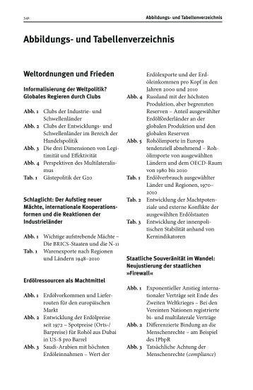 Abbildungs- und Tabellenverzeichnis - Globale-trends.de