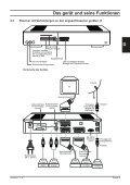 D Programmieren des Receivers - Radix - Seite 5