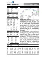 Valbury Asia Securities DAILY NEWS DAILY REPORT