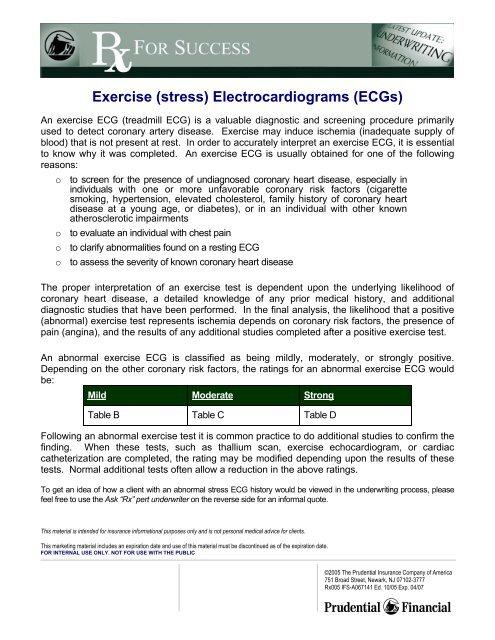 Exercise (stress) Electrocardiograms (ECGs) - BSI / Home