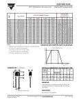 NTC Thermistors, Accuracy Line 2322 640 3/4/6.... - Olimex - Page 2
