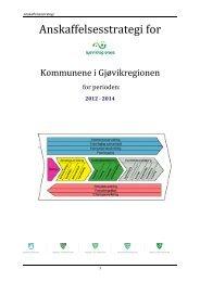 Vedlegg til sak 272-12 Anskaffelsesstrategi for kommunene