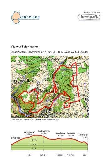 Vitaltour Felsengarten - Fernwege.de