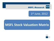 MSFL Stock Valuation Matrix - Marwadi Group