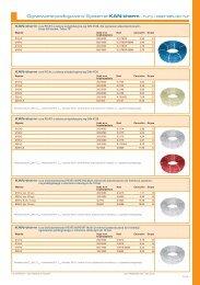 System KAN-therm ogrzewanie podłogowe - Cennik 07/2013
