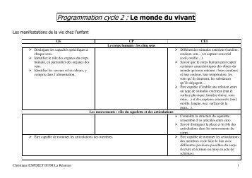 Programmation cycle 2 : Le monde du vivant - i-profs.fr