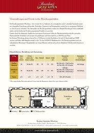 Download: bestuhlungsplaene_residenzgaststaetten.pdf