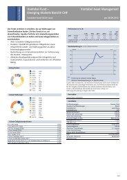 Vontobel Fund – Emerging Markets Bond B CHF ... - Raiffeisen