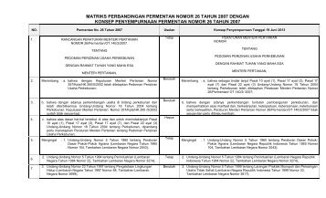 matrik sanding revisi Permentan 26 tgl 19 juni.pdf - Elsam