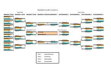 Ergebnisse von 2003 - Altstadt-Beach-Cup 2012