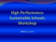 Scott County School District Energy Management Program Jim ...