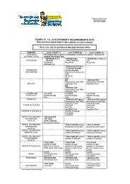Papanui High School Stationery Lists - Warehouse Stationery NZ