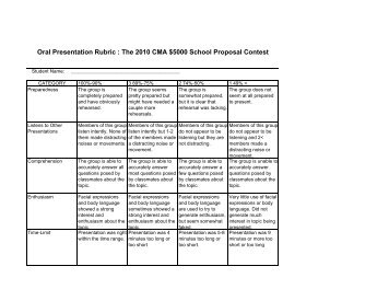 writing assignment rubric ontario Task rubric  6 the ontario curriculum – exemplars, grade  one for the writing.