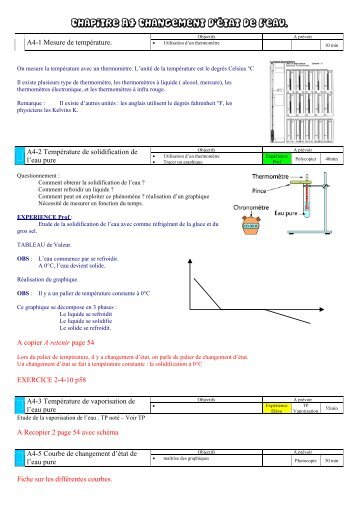 Chapitre A4 Changement d'état de l'eau - physique.college-leclerc.fr
