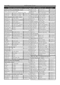 Pozvánka - Město Soběslav - Page 7