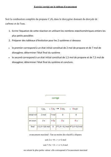 Exercice corrigé sur le tableau d.pdf - Webnode