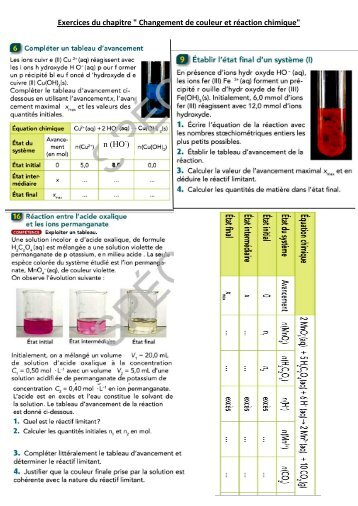 Exercices Changement de couleur et réaction chimique ... - Webnode
