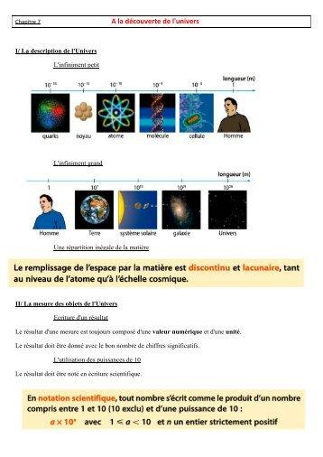 A la découverte de l'Univers.pdf (335,2 kB) - Webnode