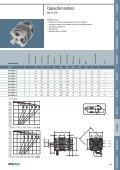 AC motors - ebm-papst - Page 7
